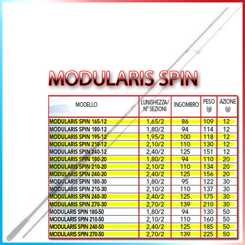 Modularis Spin