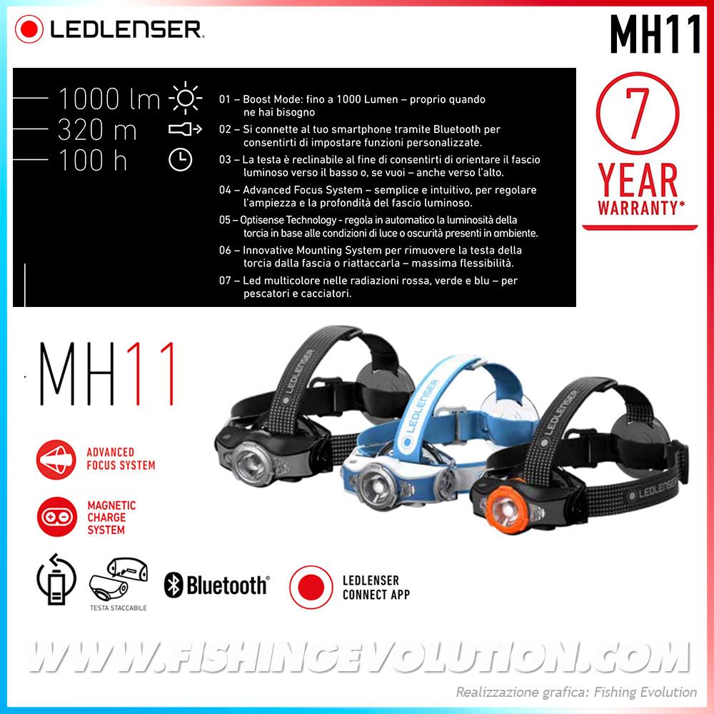 Lampada da Testa MH11