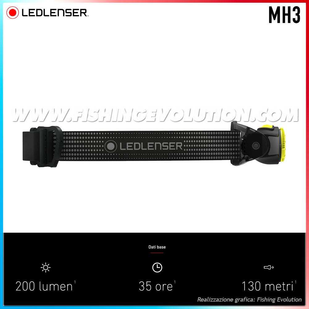 Lampada da Testa MH3