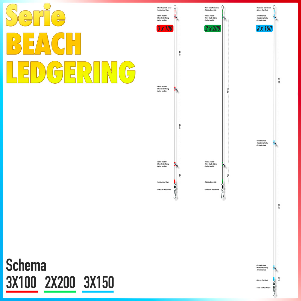 Travi Serie Beach Ledgering