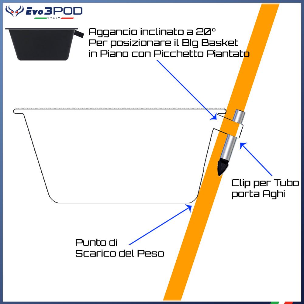 evo3pod-big-basket-porta-aghi_4830_5.jpg