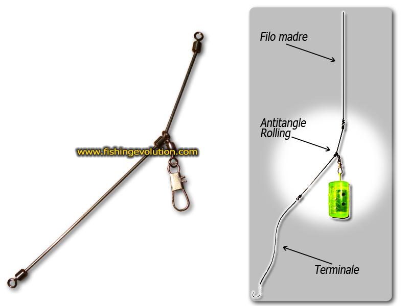 fishing-evolution-antitangle-rolling_2185.jpg