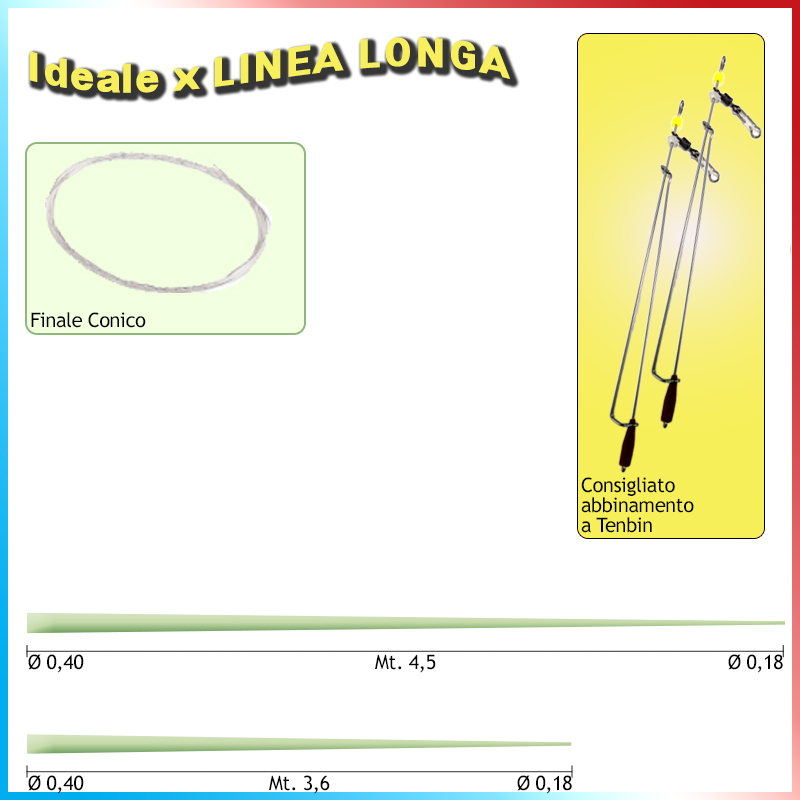 Finale Conico per Linea Longa