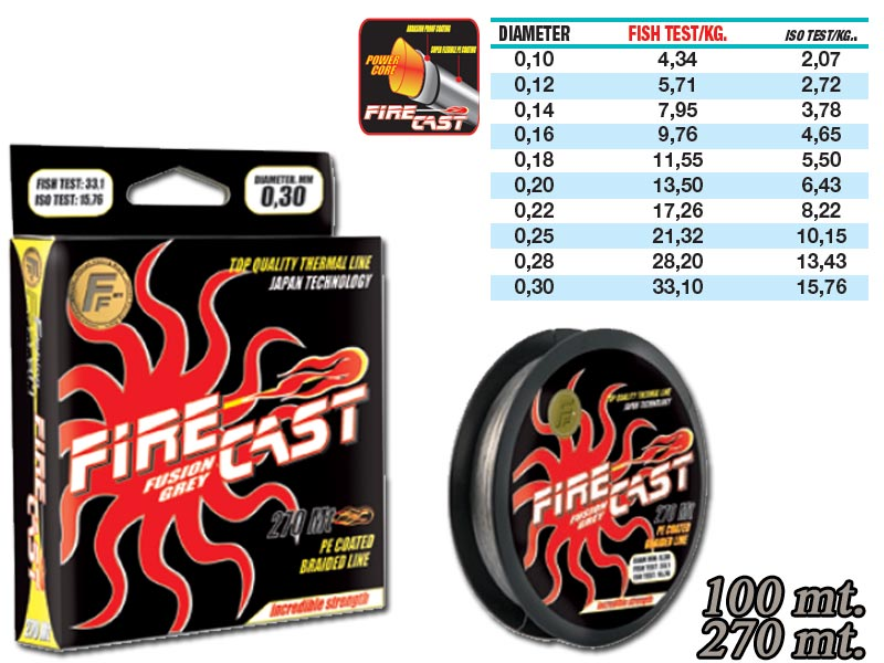 FIRECAST fusion line 100 MT