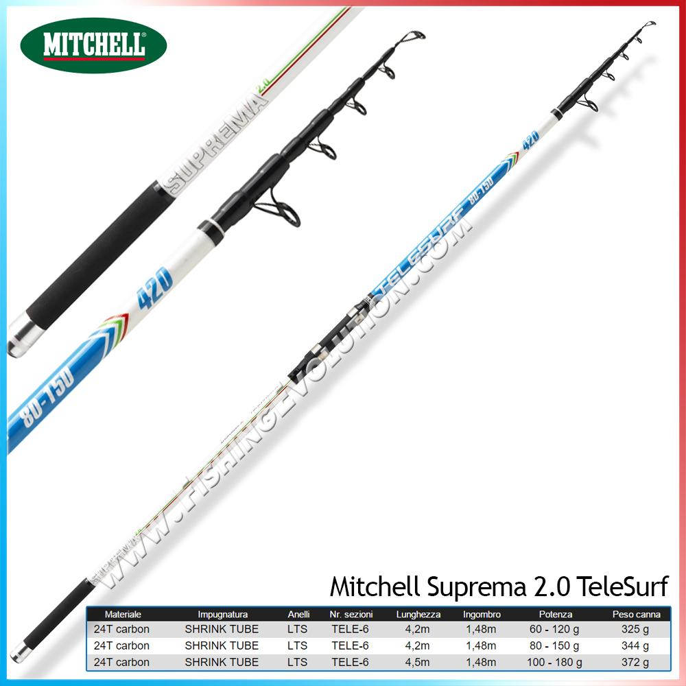 mitchell-suprema-2-0-telesurf_3674.jpg