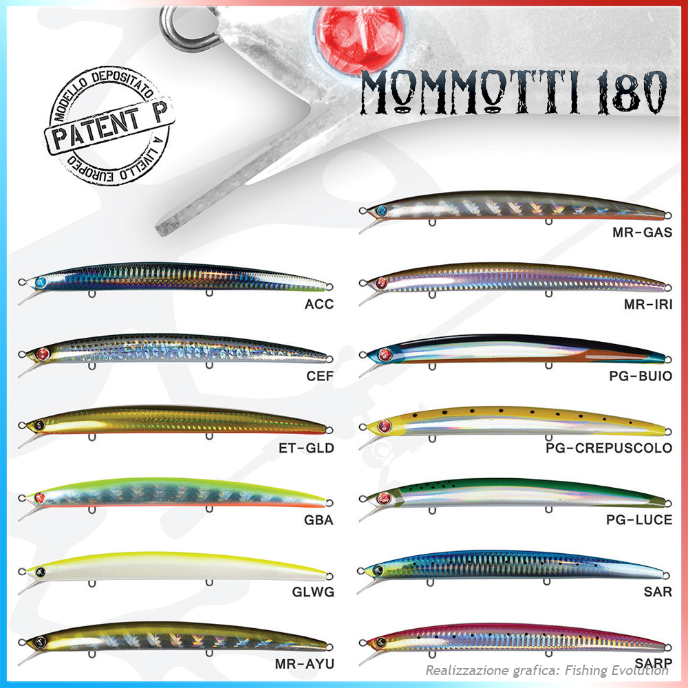 NEW Mommotti 180 LIP SF