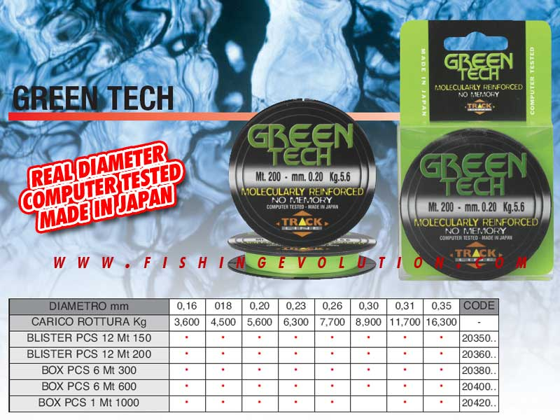 Green Tech Nylon 300 mt.