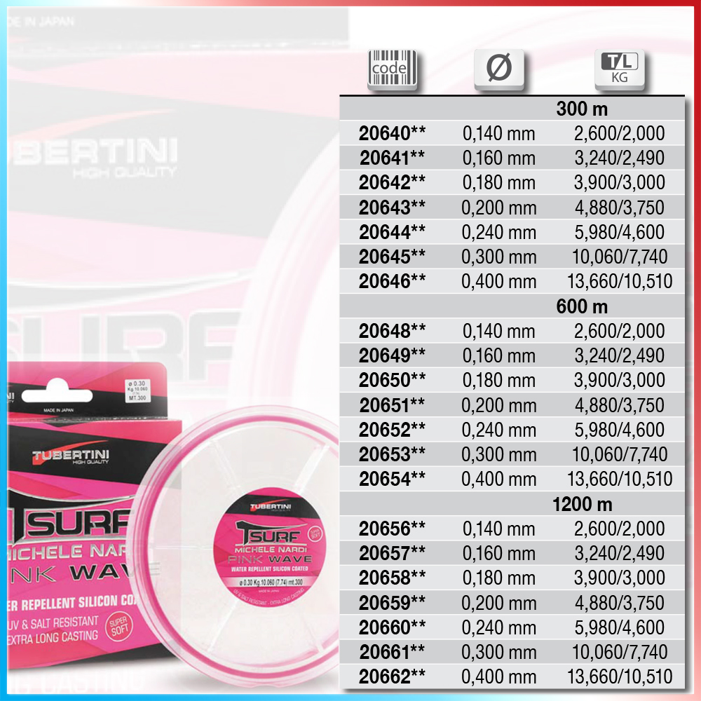 T-Surf Pink Wave 300mt.