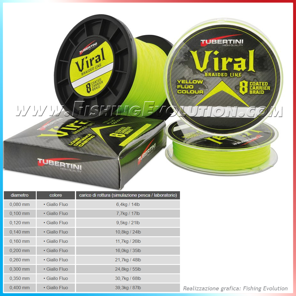 Viral Braided Line 300 Mt.
