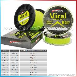 Viral Braided Line 150 Mt.