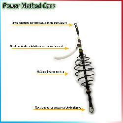 Pasturatore Power Method Carp