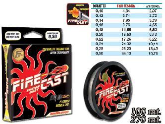FIRECAST fusion line 270 MT
