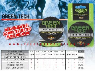 Green Tech Nylon 1000 mt.
